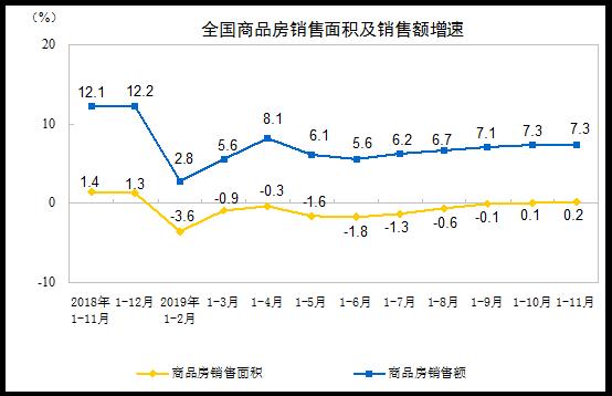 2019陶瓷卫浴行业市场大数据
